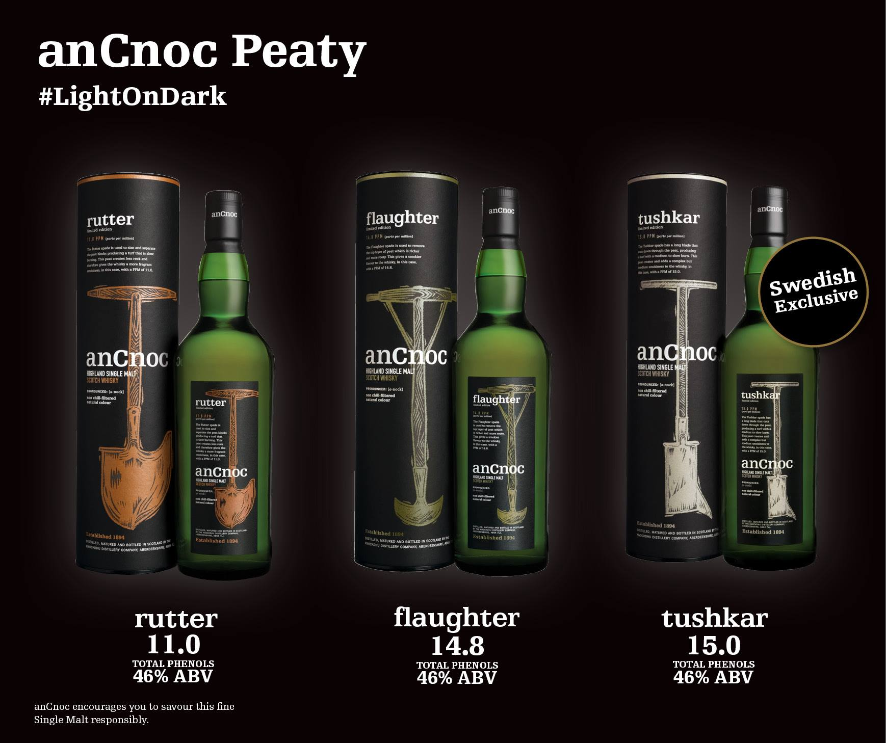 Ancnoc-Peated-big