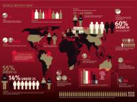 Preferințele pentru scotch whisky în 2013
